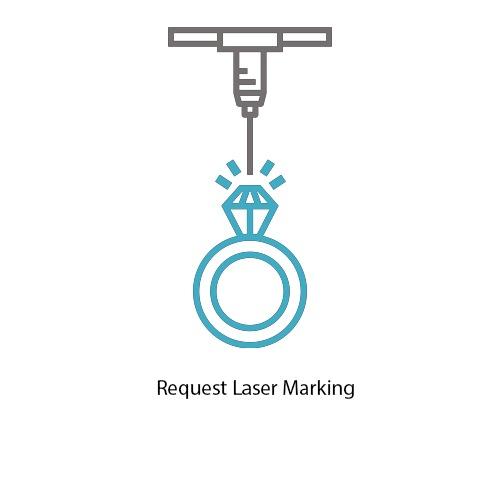 Request Laser Marking